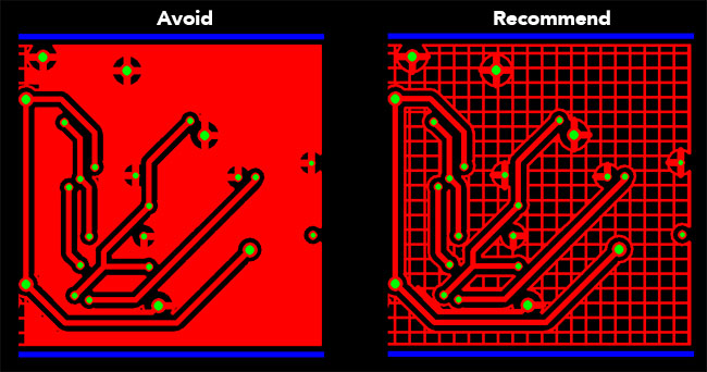 Minimise the Non-Conformance by Improving PCB Design, Production